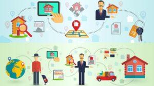RealEstate Management Software
